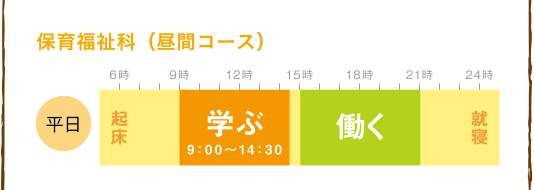 保育福祉科(昼間コース)
