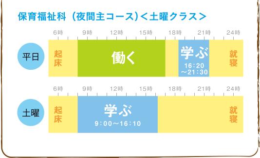 保育福祉科(夜間主コース)<土曜クラス>